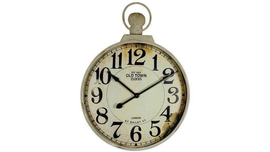 Managing time blog post